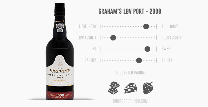 Grahams Late Bottled Vintage 2008